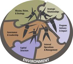 Image from www.fieldstonealliance.org